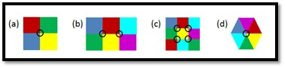 Sodyo Color Vertex Points (CVP)